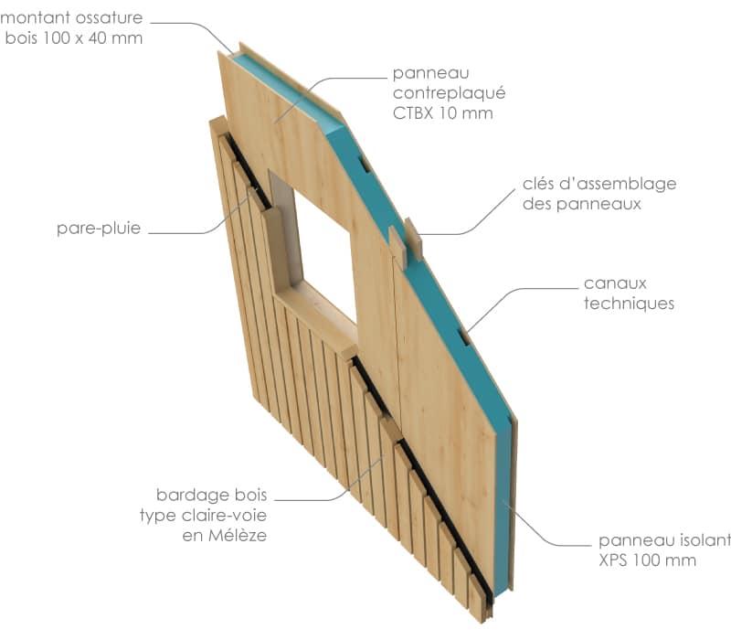 Plan de coupe structure EdenCube